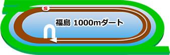 福島競馬場のダートコース1000m