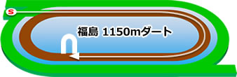 福島競馬場のダートコース1150m