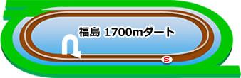 福島競馬場のダートコース1700m