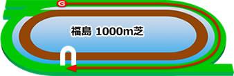 福島競馬場の芝コース1000m