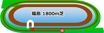 福島競馬場の芝コース1800m