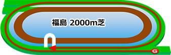 福島競馬場の芝コース2000m