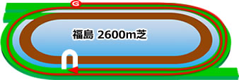 福島競馬場の芝コース2600m
