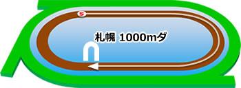 札幌競馬場の特徴ダート1000m