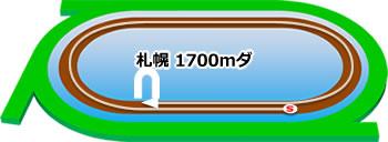 札幌競馬場の特徴ダート1700m