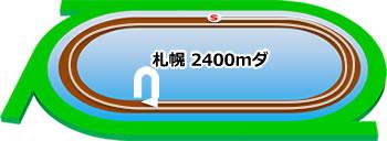 札幌競馬場の特徴ダート2400m