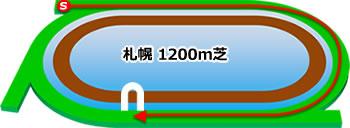 札幌競馬場の特徴芝1200m
