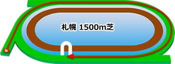 札幌競馬場の特徴芝1500m