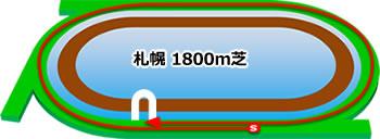 札幌競馬場の特徴芝1800m