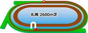 札幌競馬場の特徴芝2600m