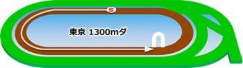 東京競馬場のダートコース1300m