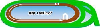 東京競馬場のダートコース1400m