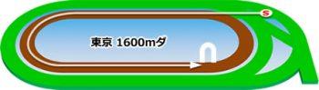 東京競馬場のダートコース1600m