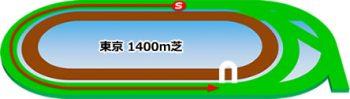 東京競馬場の芝コース1400m