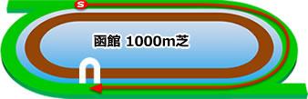 函館競馬場の特徴芝1000m