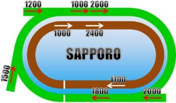 札幌競馬場の特徴のコース画像