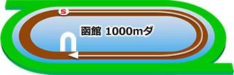 函館競馬場の特徴ダート1000m