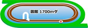 函館競馬場の特徴ダート1700m
