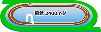 函館競馬場の特徴ダート2400m