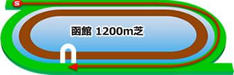 函館競馬場の特徴芝1200m