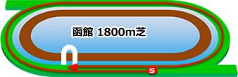 函館競馬場の特徴芝1800m