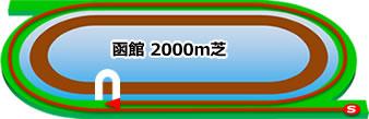 函館競馬場の特徴芝2000m