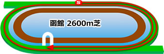 函館競馬場の特徴芝2600m
