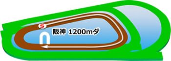 阪神競馬場のダートコース1200m