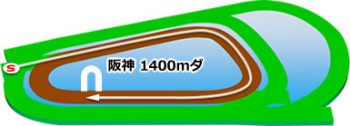 阪神競馬場のダートコース1400m
