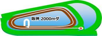 阪神競馬場のダートコース2000m