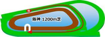 阪神競馬場の芝コース1200m