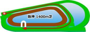 阪神競馬場の芝コース1400m