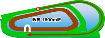 阪神競馬場の芝コース1600m