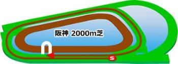 阪神競馬場の芝コース2000m
