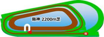 阪神競馬場の芝コース2200m