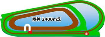 阪神競馬場の芝コース2400m