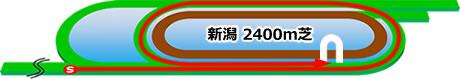 新潟競馬場の特徴芝2400m