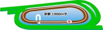 京都競馬場のダートコース1900m