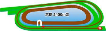京都競馬場の芝コース2400m